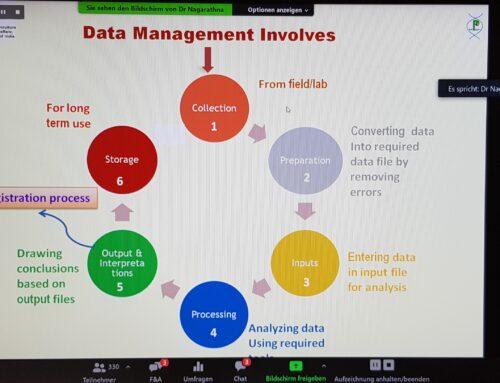 Plant Breeding – Successful International Webinars on DUS-testing Data Management/ Automation/ Image Analysis